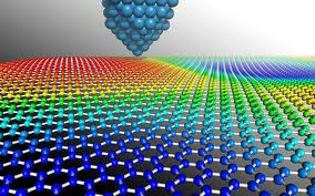 Graphene, The Revolutionary One Atom Thick Carbon Crystal