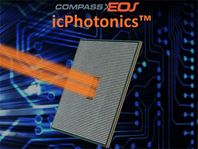 Compass-EOS r10004 Unveils Direct Fiber Optic Core Router For SDN
