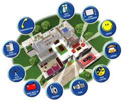 Personal Home Automation And Sensor Networks
