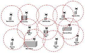 Security In Wireless Sensor Networks – Challenges And Solutions