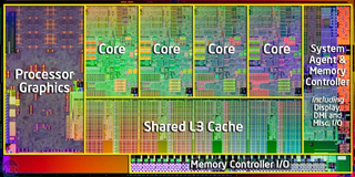 Understanding Multi Core Processors And Systems