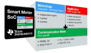 Smart Electronic Meter Design From Texas Instruments