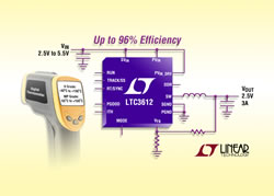 LTC3612 Step Down Converter Announced In Military, HiRel Grades