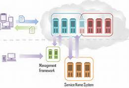 Network Infrastructure Services: Five Benefits of Server Virtualization