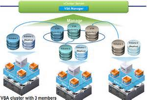 7 Things To Keep In Mind About Server Virtualization