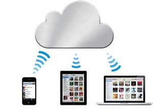 Understand the Types of Information Synced Through iCloud