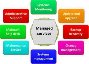 Small Businesses Benefit from Managed Services