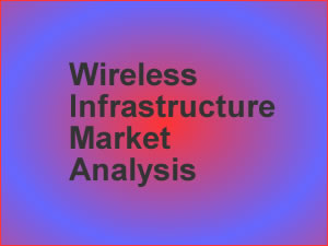 Wireless Network Infrastructure Market Analysis 2014 – 2020