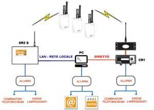 The Essential Elements of Radio Telemetry