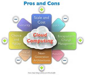 Benefits of Hybrid Cloud Storage