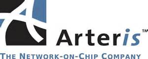 GCT Semiconductor Licenses Arteris FlexNoC Interconnect IP