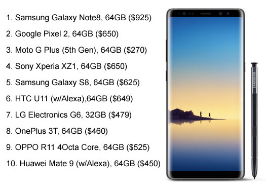 best iphone 8 x alternatives you can buy now sourcetech411
