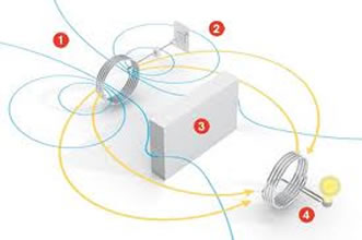 Wireless Charging Diagram