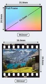 sensor_vs_film